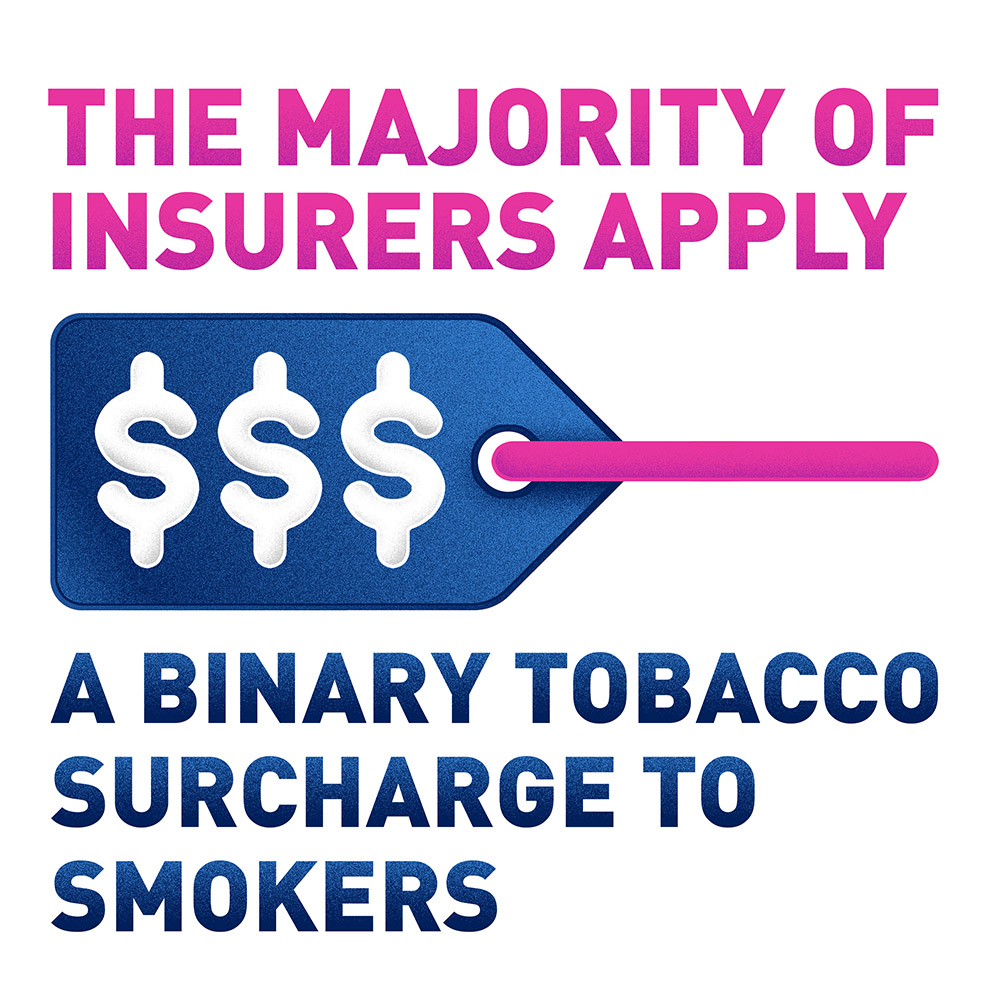 Insurer Perspectives on Smoking Risks